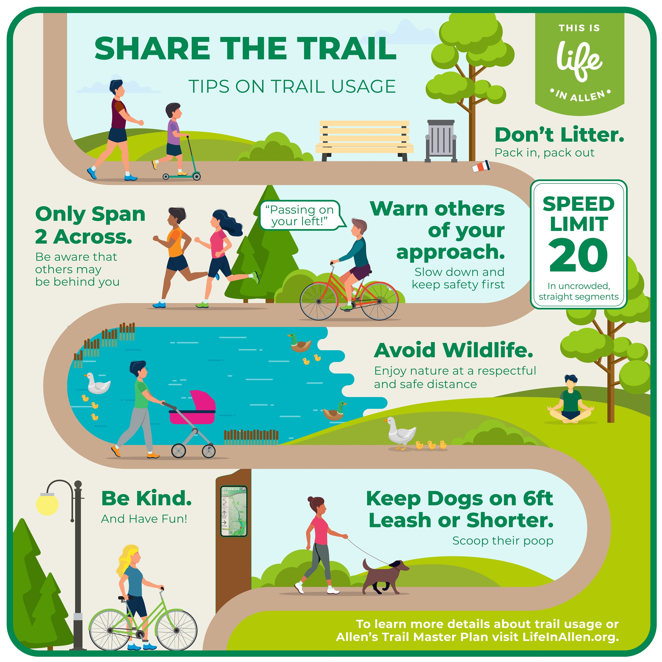 Share the Trail infographic
